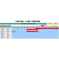 Software de Gestion para hoteles