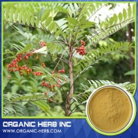 Active ingredients of Tongkat Ali Extract